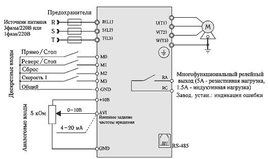 Общая схема подключения преобразователей частоты серии VFD-L.