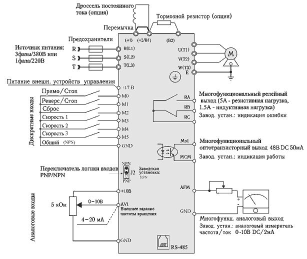 Инструкция По Монтажу Сетевой Розетки